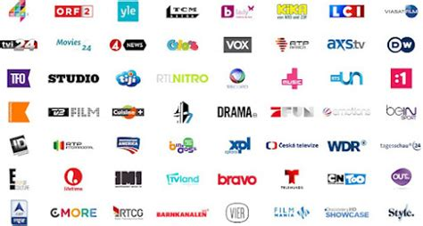 list of all company logos in the world image gallery worldwide logos