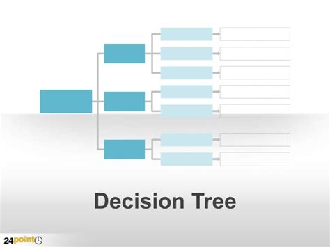 decision tree powerpoint template decision tree editable ppt slides