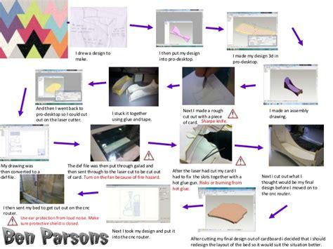 Product Design Gcse Powerpoint | ben parsons gcse product design ppt