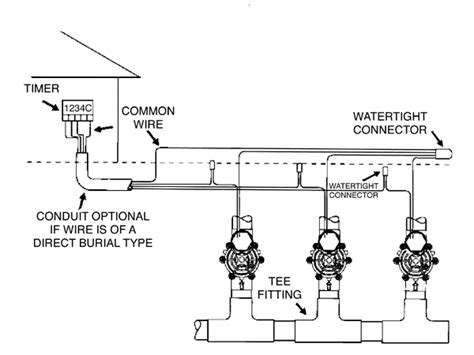 bird solenoid wiring diagram bird solenoid