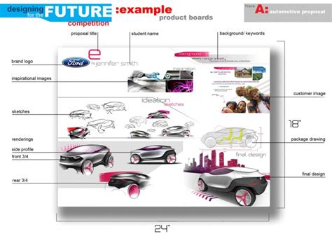 design proposal competition designing for the future competition car body design