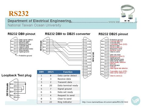 usb to db9 cable wiring diagram usb cable schematic