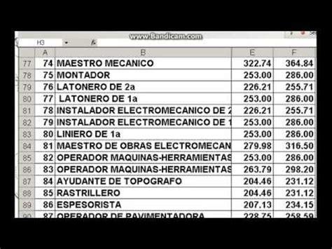 tabulador de precios de constrccion 2016 tabulador salarios contrato de la construcci 243 n 2015 2017