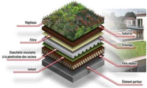 bureau d 騁ude environnement suisse les toits de b 226 le virent au vert climat l expansion