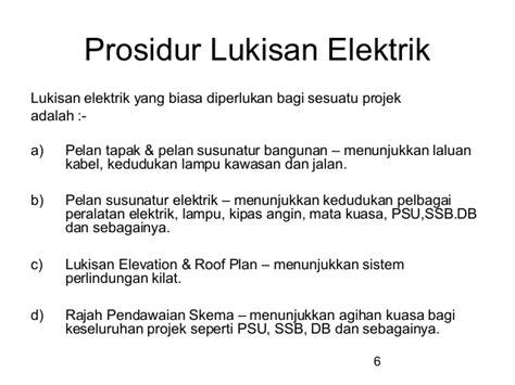 Kipas Dinding Industri Malaysia keperluan elektrik dalam bangunan