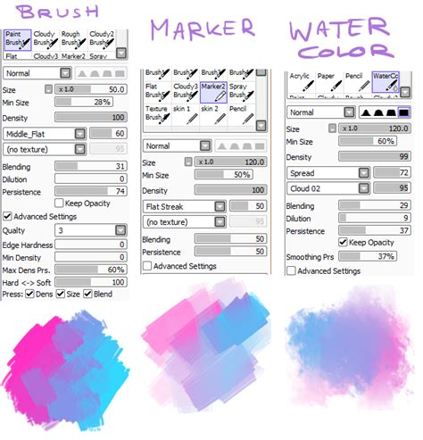 paint tool sai move brushes paint tool sai brushes omurizer draws things i ve been