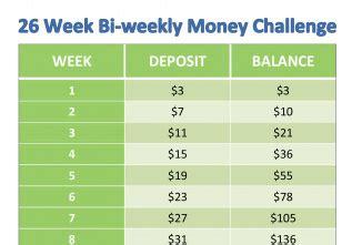 7 best images of 26 week money challenge chart printable