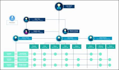 7 Sle Of Organizational Chart Sletemplatess Sletemplatess Organization Chart Design Template