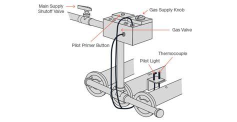 honeywell vr800 furnace valve wiring diagram honeywell