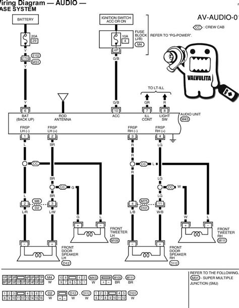 1998 nissan frontier radio wiring diagram wiring diagram