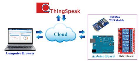 exle arduino esp8266 hardware
