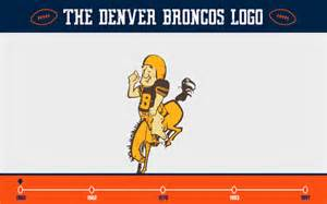what are the colors of the denver broncos the evolution of the denver broncos logo