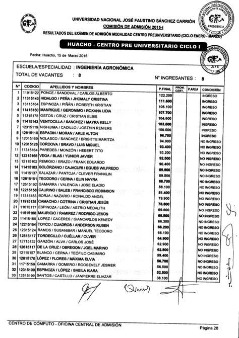 resultados examen de admision unjfsc modalidad ordinario 2015 resultados examen de admision cpu 2015 2 unjfsc 2015