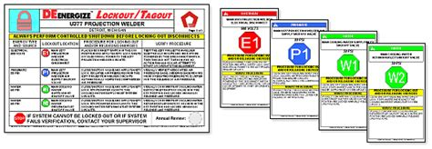 lock out procedures template lockout tagout placard software pictures inspirational