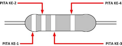 resistor beserta nilainya kode warna resistor dan cara membacanya 187 skemaku