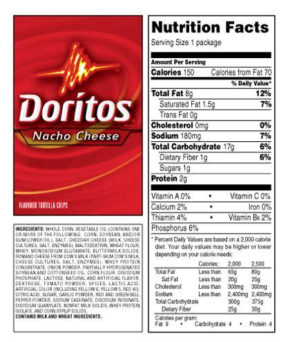 printable ingredient tags doritos addatives warning livinginnatureengland