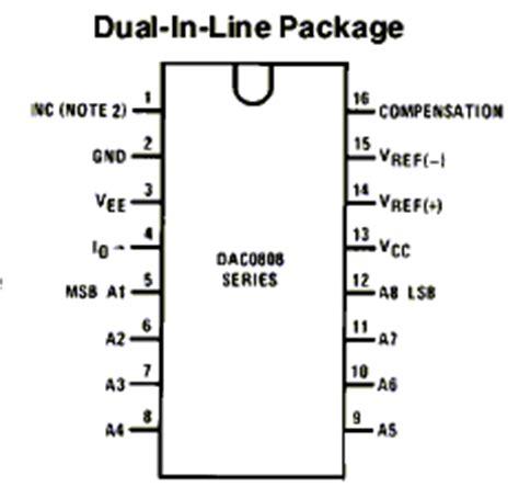 dac0808 technical data