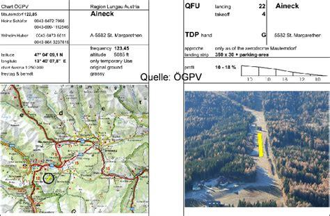 Holzhütte österreich by Aviator At Fliegerseite Aus Sterreich Reves365
