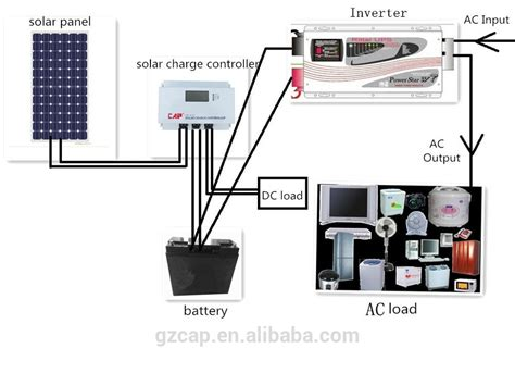 solar home appliances cap 5kw home solar power system for home appliances with