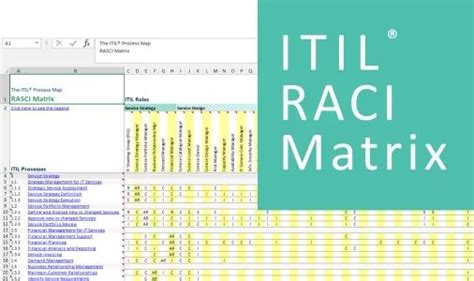 itil support model template 25 best ideas about matrice raci on kaizen