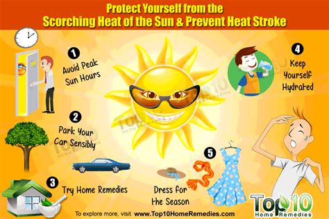 Cool Home Remedy To Clear Up Stress Induced Breakouts 2 by How To Prevent Heat Stroke By Dr Ashish Kumar Lybrate