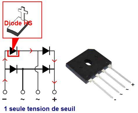 definition de diode laser definition la diode 28 images la diode zener description et d 233 finition les diodes ppt t