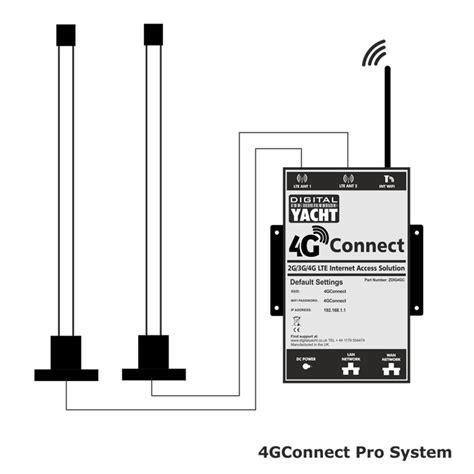 internet for boats 4g connect pro model internet for boat digital yacht