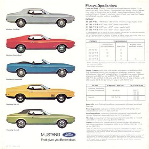 1972 mach 1 exterior trim ???s the mustang source ford