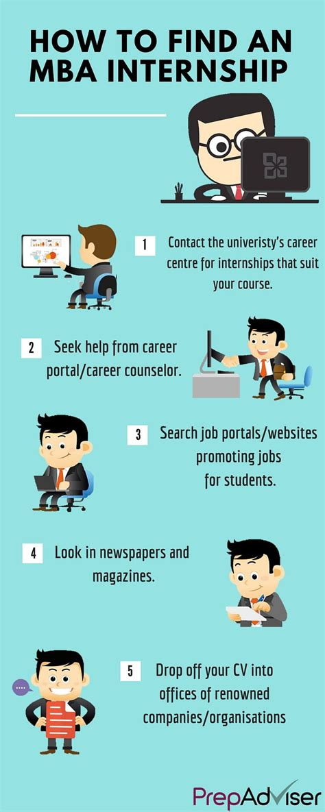 Mba Internship by The Value Of An Mba Internship Prepadviser