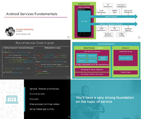 android services دانلود فیلم آموزشی android services fundamentals