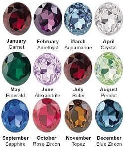 gemini birthstone color june gemini birthstone gallery
