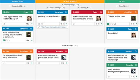team workflow kanban will rock your productivity