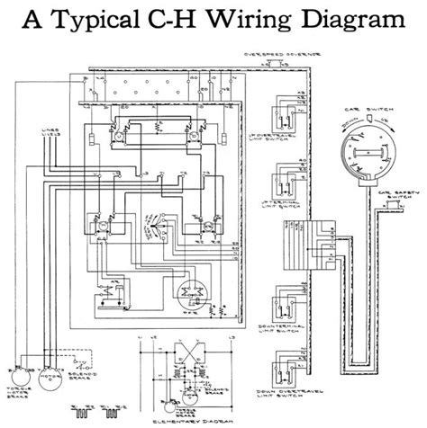 lift panel wiring diagram circuit and schematics