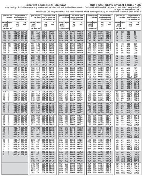 2007 earned income tax credit table superior 2014 1040ez