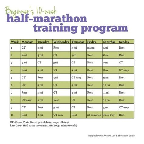 To Half Marathon Schedule by 8 Week Half Marathon Schedule For Beginners