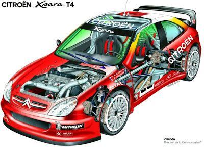 Juegos De Auto Rally X by Quot Rayos X Quot A Los Mejores Autos De Rally Taringa