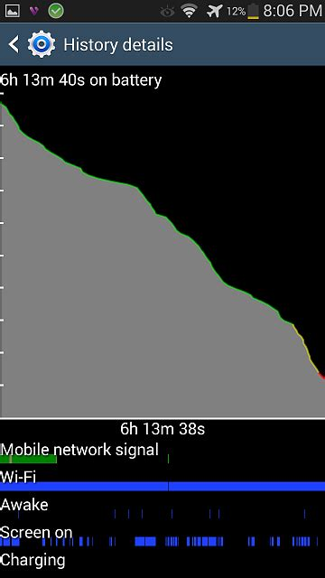 android os using battery bs batt for you android os battery drain fix