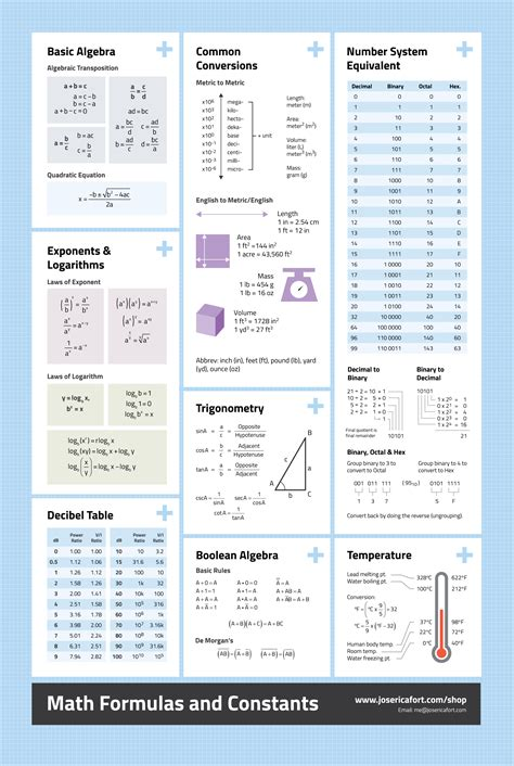 resistor colour code poster newbie electronics hobbyist reference poster 28 images tinkrpostr schematics electronics