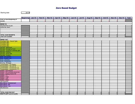 personal finance spreadsheet template spreadsheet