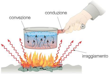 riscaldamento a pavimento come funziona riscaldamento elettrico infrarossi come funziona