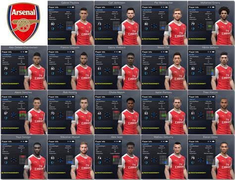 arsenal pes 2017 pes modif pes 2017 arsenal facepack 1 0 by tran ngoc