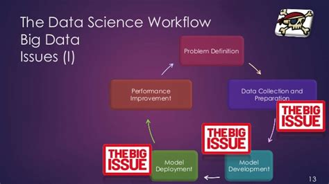 big data workflow data science as a service intersection of cloud computing