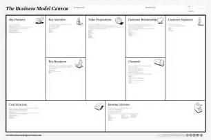 business model canvas melhor do que um plano de neg 243 cio