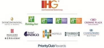 ihg 174 signs two hotels under its eighth multiple
