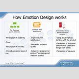 Emotional Design | 728 x 504 jpeg 90kB