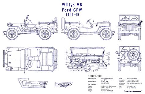 Willys Jeep Plans Willys Jeep Blueprint Photograph By Jon Neidert