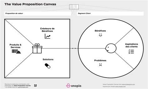 pattern making en francais value proposition canvas en fran 231 ais