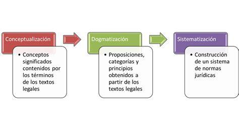 mtodo ted para hablar 8434408449 libro metodo ted para hablar en publico pdf