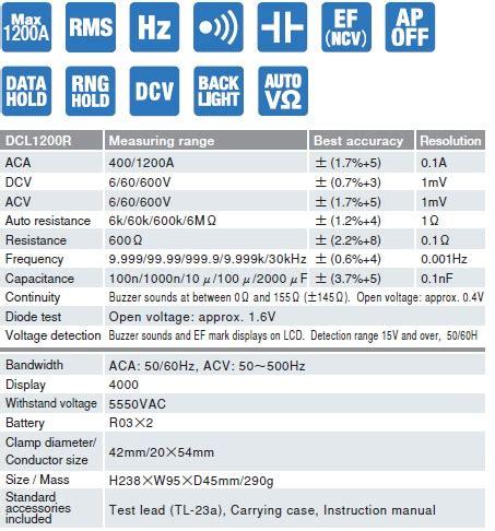 Cl Meter Sanwa Dcl1200r dcl1200r productsdata sanwa electric instrument co ltd