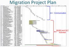 data migration project plan template data migration plan template